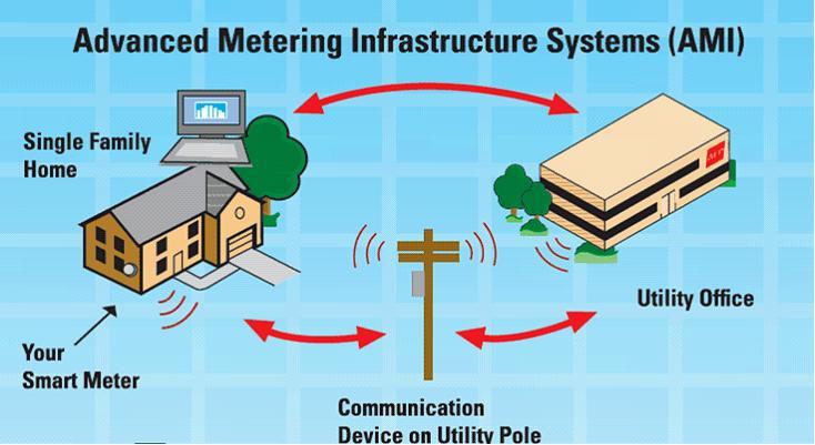 Contatori smart meter e bollette intelligenti:cosa sapere